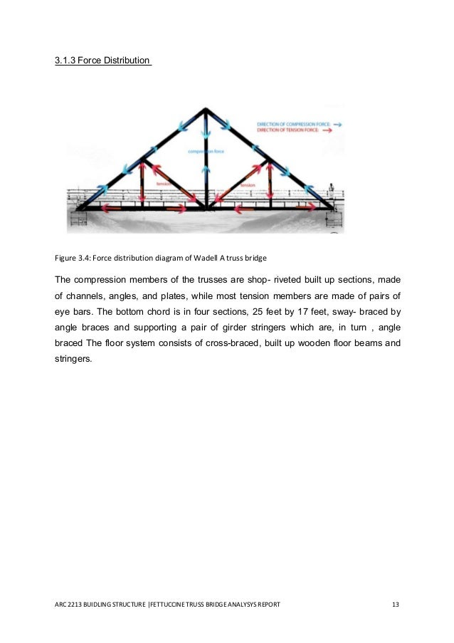 Fantastic Truss Bridge Report Wiring 101 Akebretraxxcnl