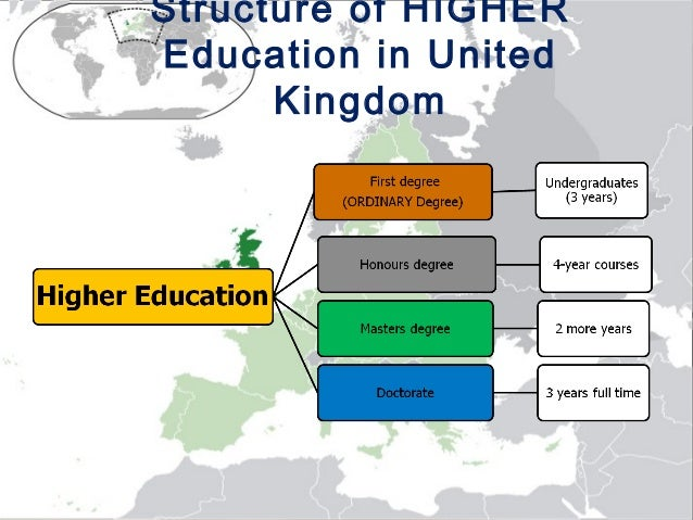 an analysis of educational system in england The education system in the uk is currently undergoing perhaps more change than at any time since q educational requirements in the uk 0 england, wales and northern ireland understanding the uk education system communication technology (ict), history, geography.