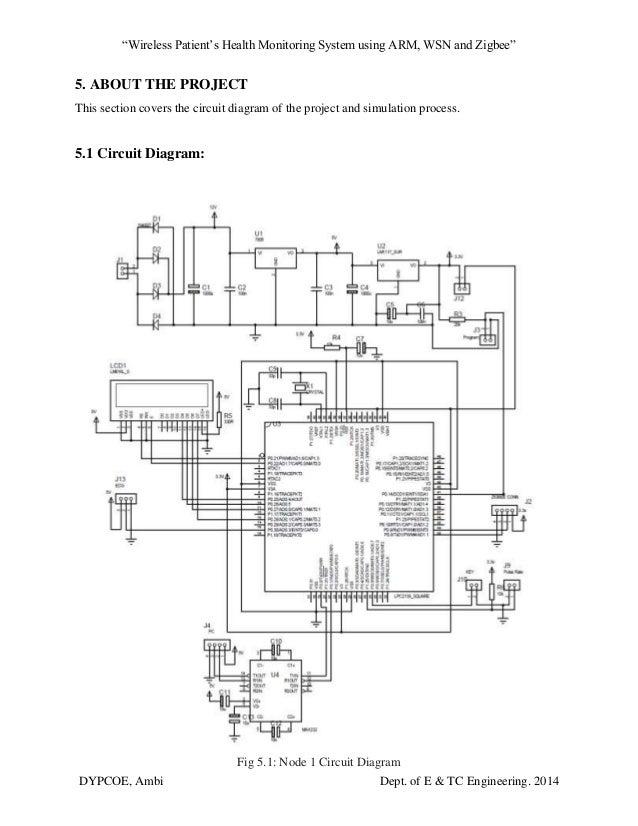 CNC upgradation