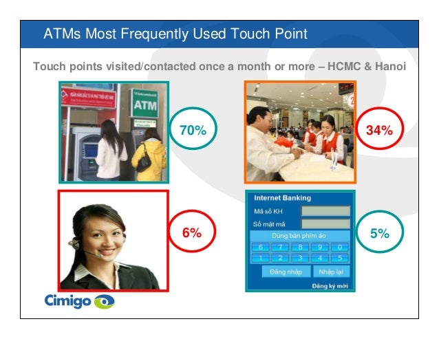 customer satisfaction in retail banking vietnam Vietnam industry financial services  - uphold customer satisfaction by supporting external and internal customers and answering questions  retail banking.