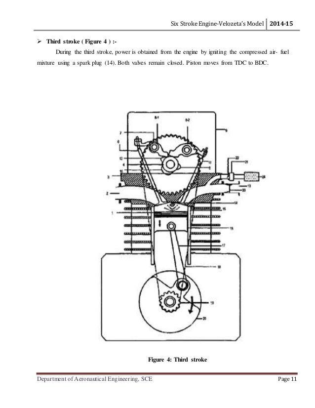 velozeta's six stroke engine report tidal energy diagram six stroke engine velozeta's