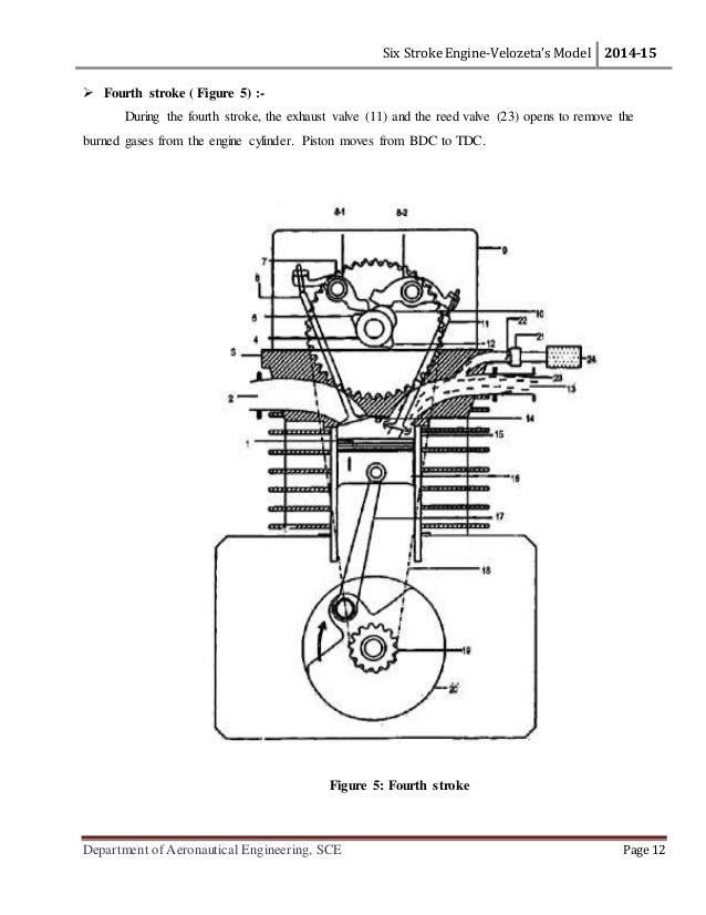 velozeta s six stroke engine report rh slideshare net six stroke engine valve timing diagram