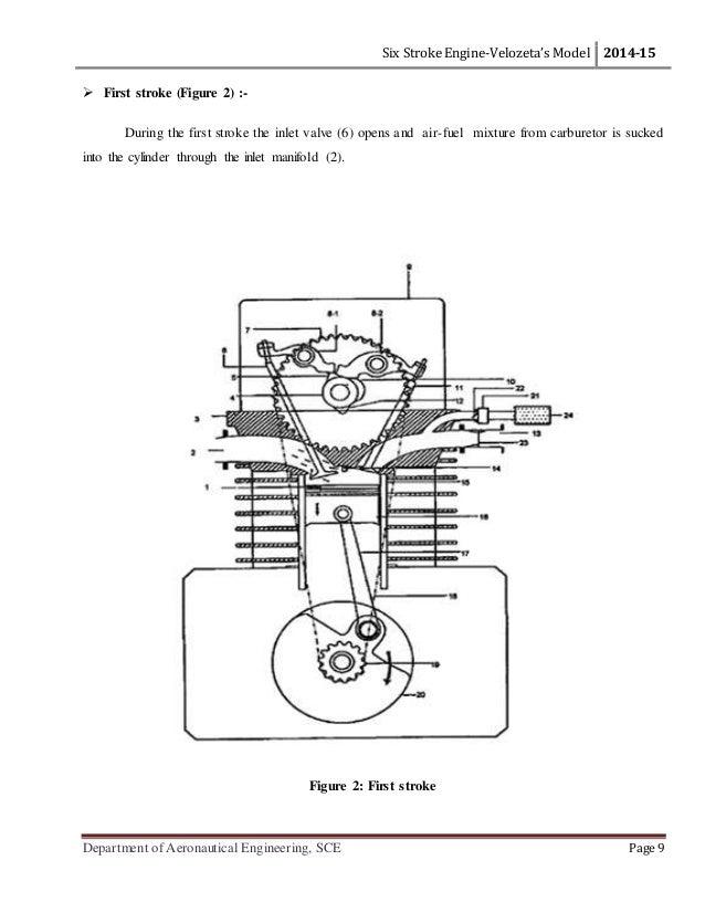 velozeta's six stroke engine report small 4 stroke engine diagram six stroke engine velozeta's