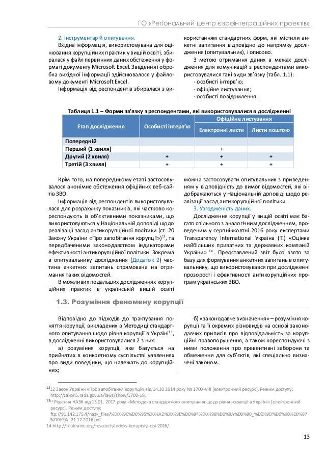 ГО «Регіональний центр євроінтеграційних проектів» 13 2. Інструментарій опитування. Вхідна інформація, використовувана для...