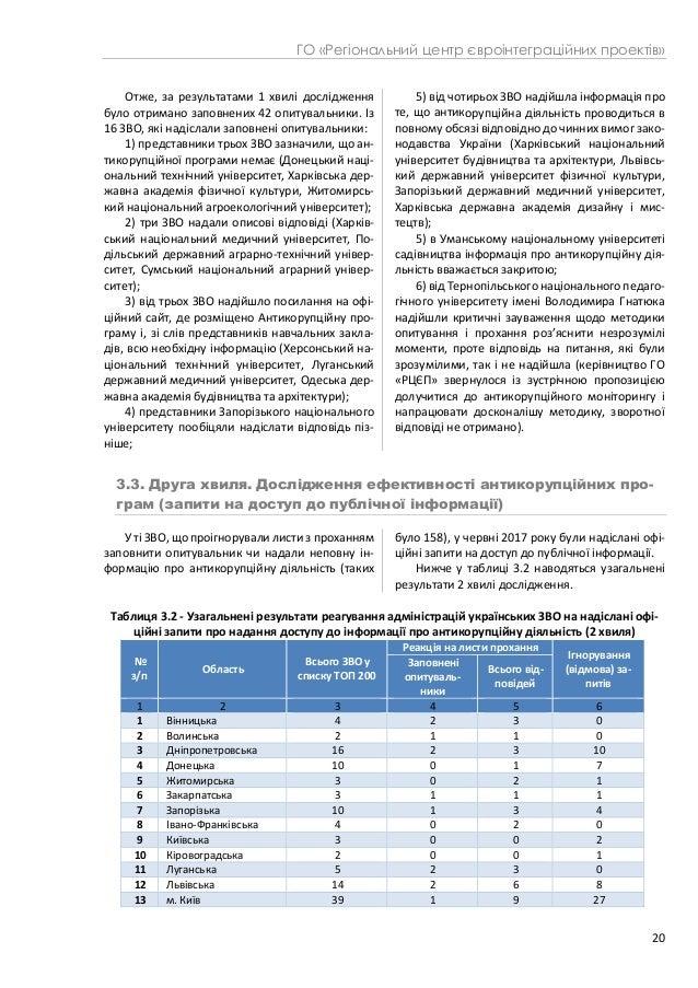 ГО «Регіональний центр євроінтеграційних проектів» 20 Отже, за результатами 1 хвилі дослідження було отримано заповнених 4...
