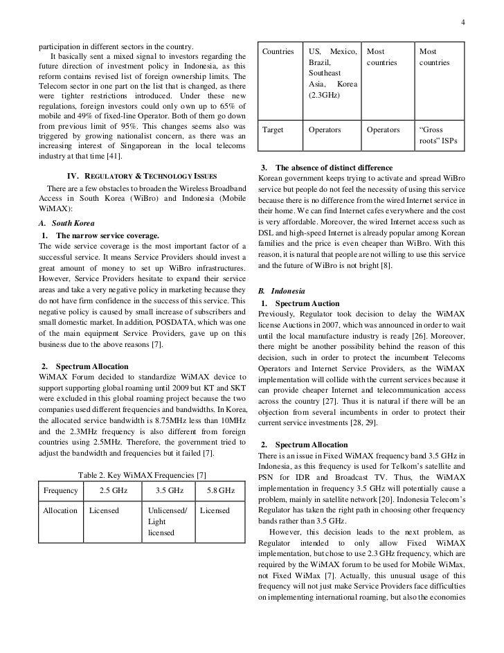 Telkom Indonesia - Solutionpedia