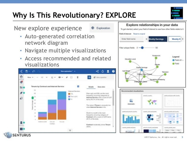 report development revolution with cognos analytics 111