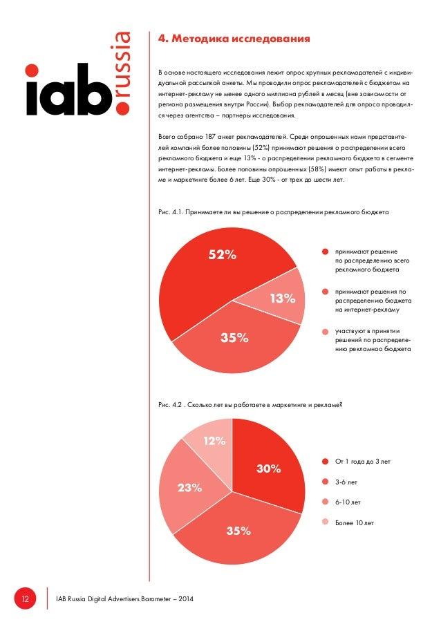12 IAB Russia Digital Advertisers Barometer – 2014  4. Методика исследования  В основе настоящего исследования лежит опрос...