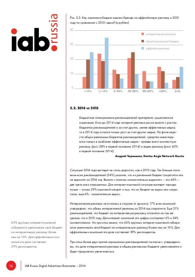 16 IAB Russia Digital Advertisers Barometer – 2014  Рис. 5.3. Как изменился бюджет вашего бренда на оффлайновую рекламу в ...