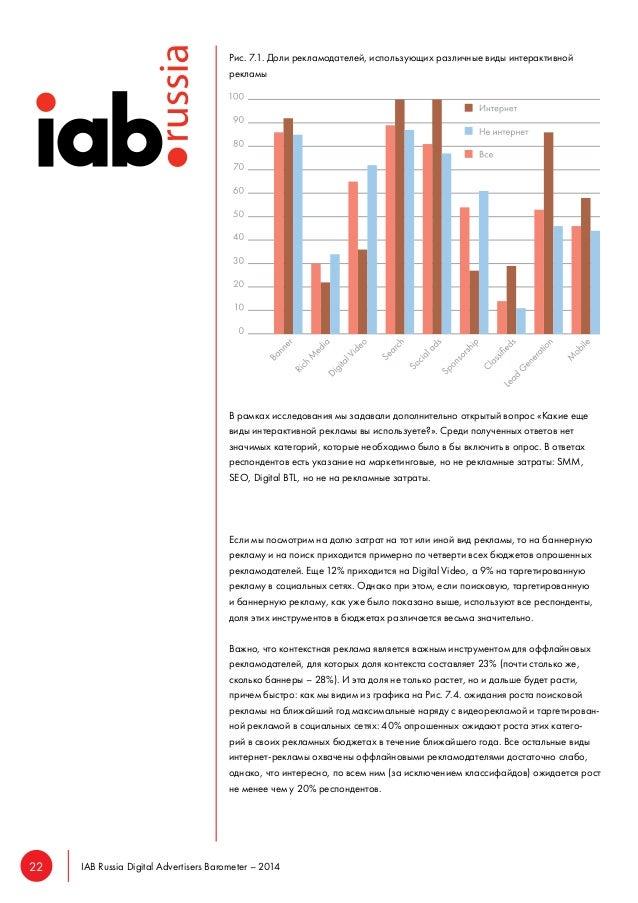 22 IAB Russia Digital Advertisers Barometer – 2014  Рис. 7.1. Доли рекламодателей, использующих различные виды интерактивн...
