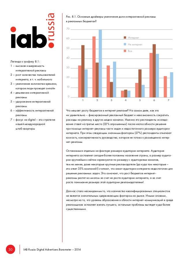 30 IAB Russia Digital Advertisers Barometer – 2014  Рис. 8.1. Основные драйверы увеличения доли интерактивной рекламы  в р...