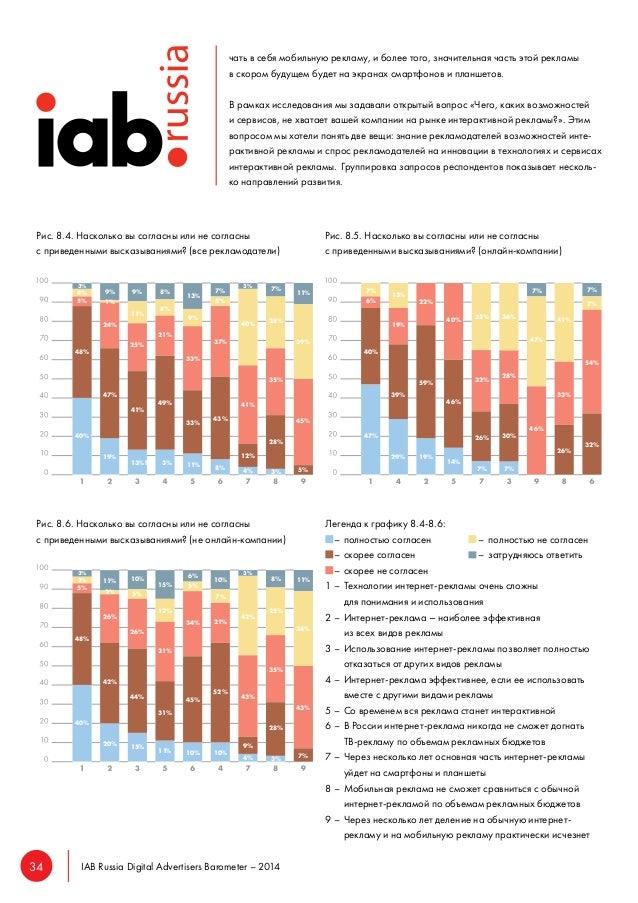 34 IAB Russia Digital Advertisers Barometer – 2014  чать в себя мобильную рекламу, и более того, значительная часть этой р...
