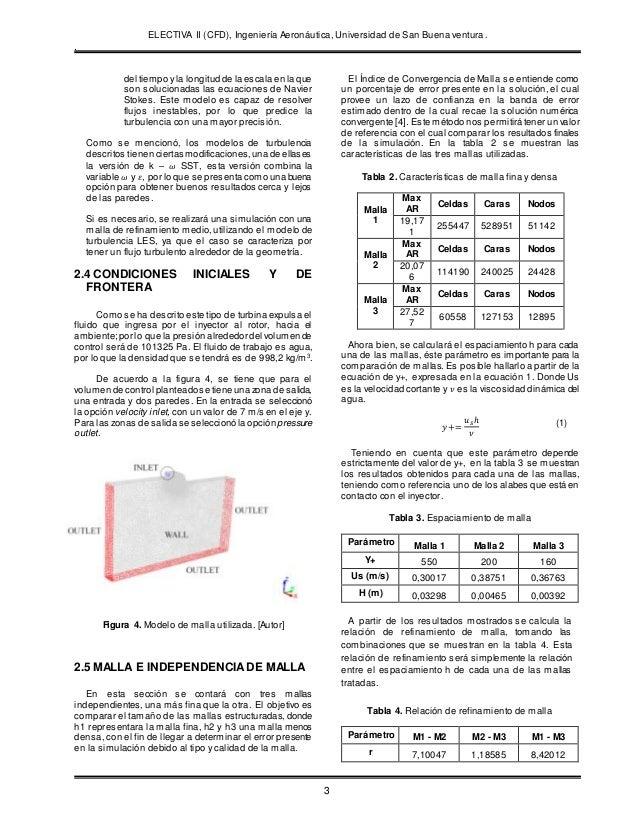 ELECTIVA II (CFD), Ingeniería Aeronáutica, Universidad de San Buena ventura. . 3 del tiempo y la longitud de la escala en ...