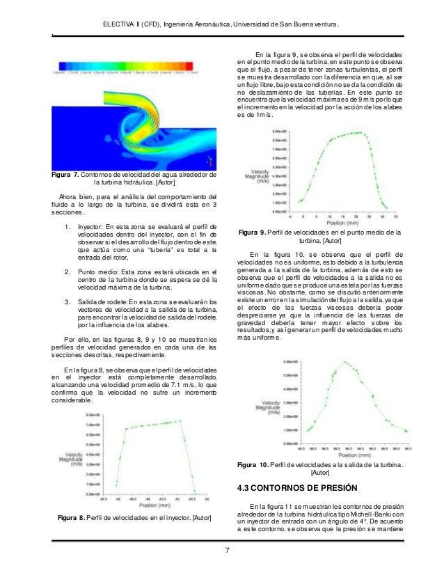 ELECTIVA II (CFD), Ingeniería Aeronáutica, Universidad de San Buena ventura. . 7 Figura 7. Contornos de velocidad del agua...