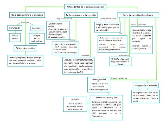 Presentacion de adp en el seb con espontaneo incluido - 3 part 1