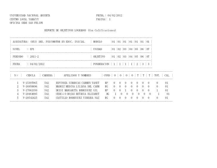 UNIVERSIDAD NACIONAL ABIERTA                                FECHA.: 04/02/2012CENTRO LOCAL YARACUY                        ...