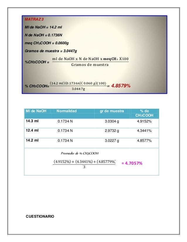 MATRAZ 3 Ml de NaOH = 14.2 ml N de NaOH = 0.1736N meq CH3COOH = 0.0600g Gramos de muestra = 3.0447g %CH3COOH = ml de NaOH ...