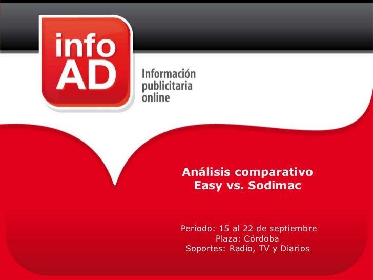 Análisis comparativo Easy vs. SodimacPeríodo: 15 al 22 de septiembre        Plaza: Córdoba Soportes: Radio, TV y Diarios