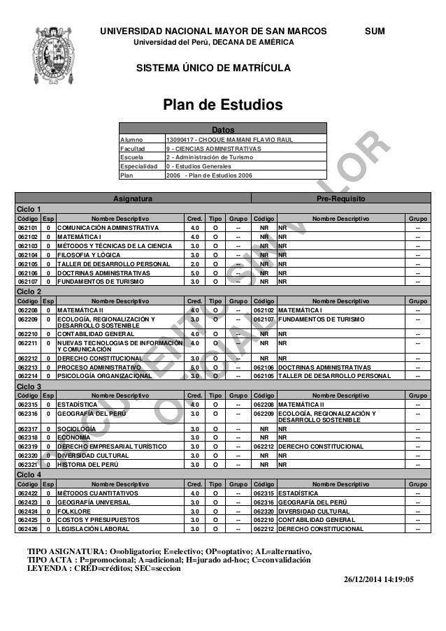 D O C U M EN TO SIN VA LO R O FIC IA L Plan de Estudios Datos Alumno 13090417 - CHOQUE MAMANI FLAVIO RAUL Facultad 9 - CIE...