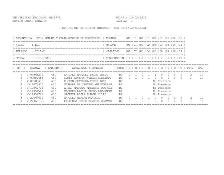 UNIVERSIDAD NACIONAL ABIERTA                                   FECHA.: 13/03/2012CENTRO LOCAL YARACUY                     ...