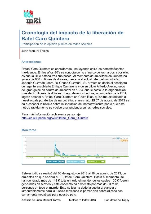 Análisis de Juan Manuel Torres Metrics to Index 2013 Con datos de Topsy Cronología del impacto de la liberación de Rafel C...