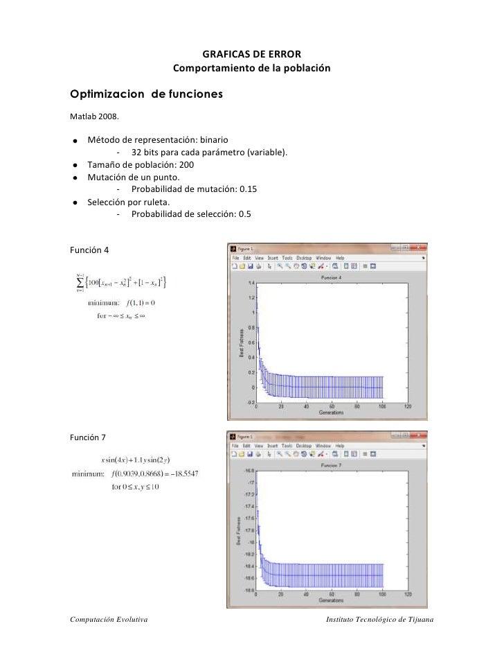 GRAFICAS DE ERROR<br />Comportamiento de la población<br />Optimizacion  de funciones<br />Matlab 2008.<br />Método de rep...