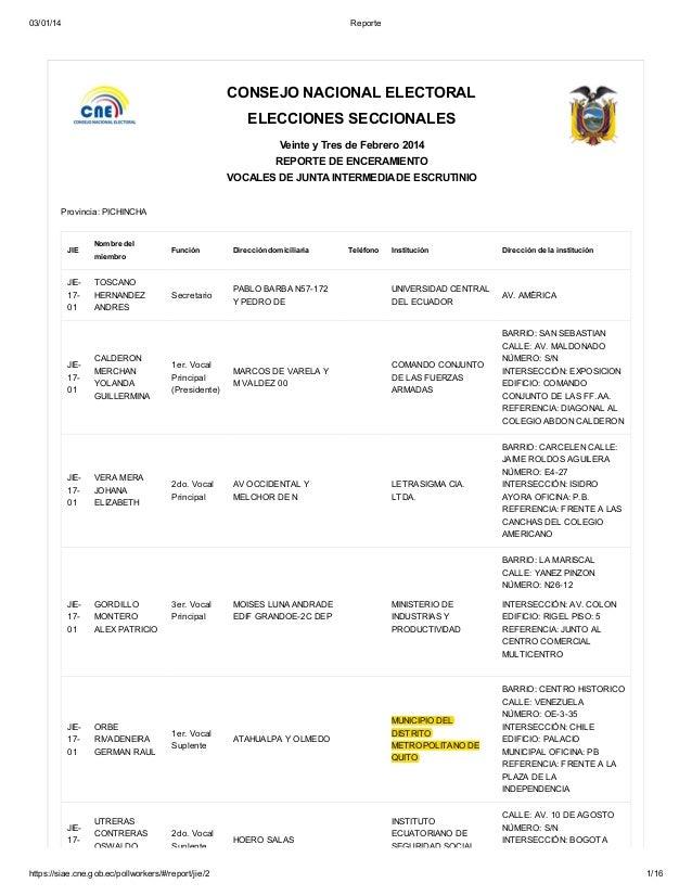 03/01/14  Reporte  CONSEJO NACIONAL ELECTORAL ELECCIONES SECCIONALES Veinte y Tres de Febrero 2014 REPORTE DE EN...