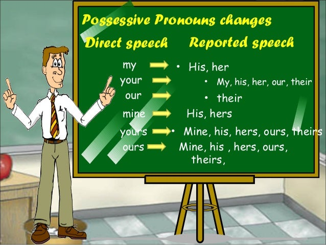 Possessive Pronouns changes Direct speech Reported speech my • His, her your • My, his, her, our, their our • their mine H...