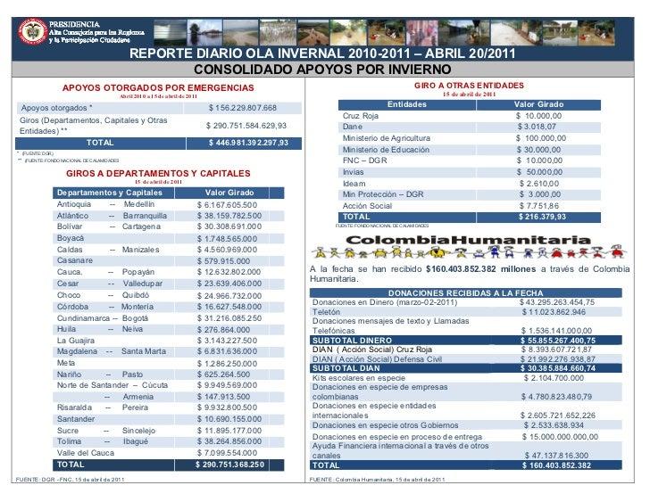 REPORTE DIARIO OLA INVERNAL 2010-2011 – ABRIL 20/2011                                                      CONSOLIDADO APO...