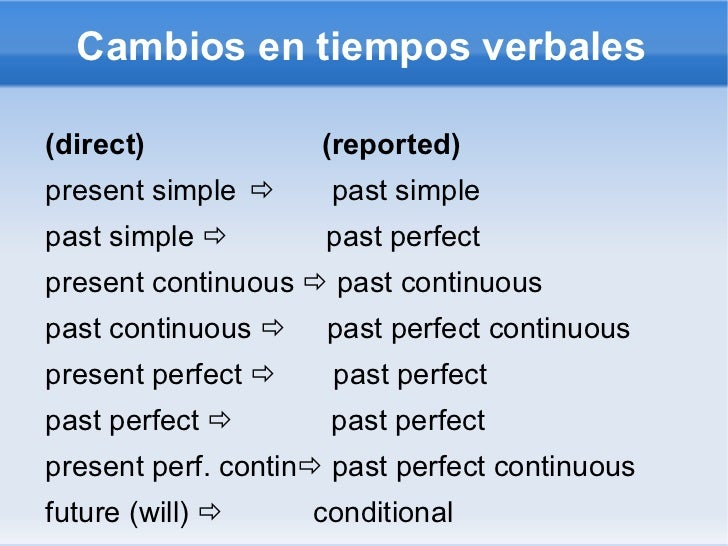 grammar simple present and past Quizlet provides past simple verbs 3 grammar activities, flashcards and games start learning today for free.