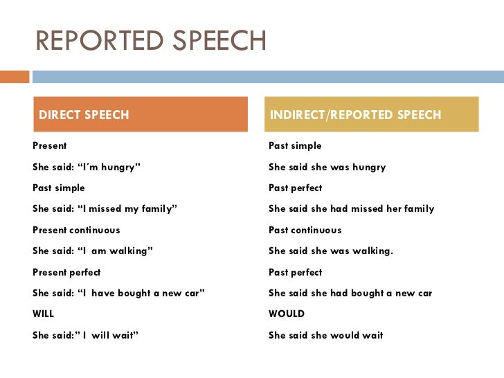 REPORTED SPEECH DIRECT SPEECH                        INDIRECT/REPORTED SPEECHPresent                               Past si...