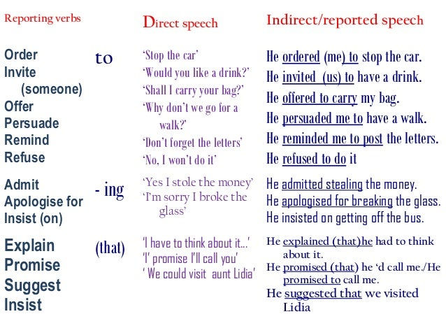 say and tell exercises pdf