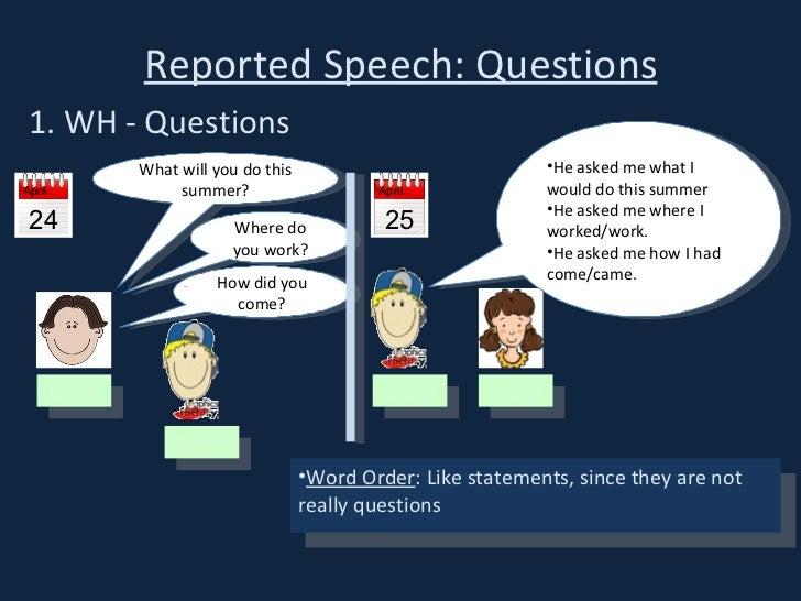 Direct And Indirect Speech Ks2 Ppt - direct and reported ...