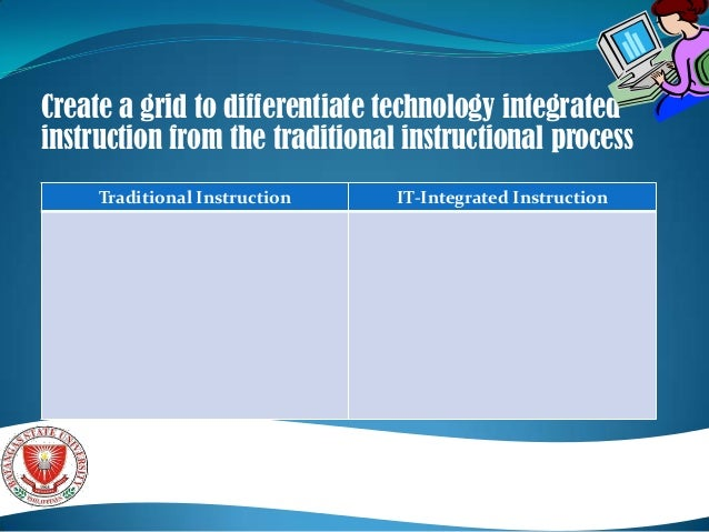 Basic Concept On Technology Integrated In Instruction