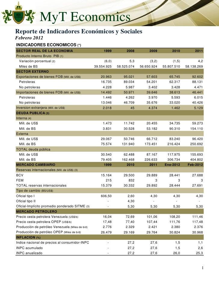 MyT EconomicsReporte de Indicadores Económicos y SocialesFebrero 2012INDICADORES ECONOMICOS (*)SECTOR REAL DE LA ECONOMIA ...