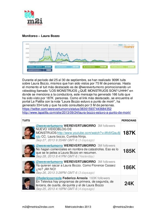 m2i@metrics2index.com MetricstoIndex 2013 @metrics2index Monitoreo – Laura Bozzo Durante el periodo del 25 al 30 de septie...