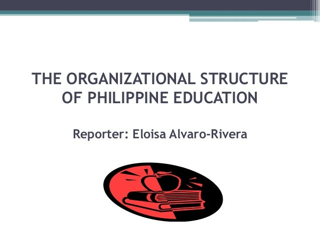 Organizational structure of deped fandeluxe Image collections