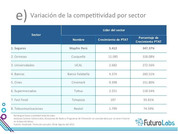 a) Ranking de marcas en TwiPer    Ranking                                                   Marcas        ...
