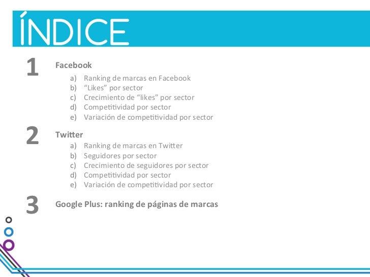 a) Ranking de marcas en Facebook           Ranking                                                  Marcas ...