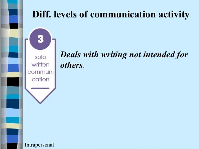 interpersonal communication through urt essay Communication is a key part of our social world in this lesson, we'll talk about the major principles of interpersonal communication, including.