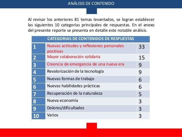 ANÁLISIS DE CONTENIDO CATEGORIAS DE CONTENIDOS DE RESPUESTAS 1 Nuevas actitudes y reflexiones personales positivas 33 2 Ma...