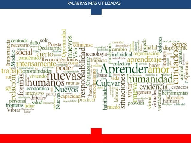 PALABRAS MÁS UTILIZADAS