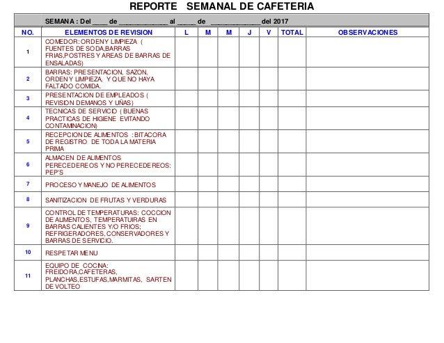 REPORTE SEMANAL DE CAFETERIA SEMANA : Del ____ de _____________ al _____ de _____________ del 2017 NO. ELEMENTOS DE REVISI...
