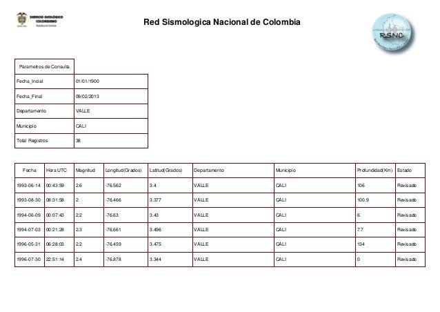 Red Sismologica Nacional de Colombia Parametros de ConsultaFecha_Incial              01/01/1900Fecha_Final               0...