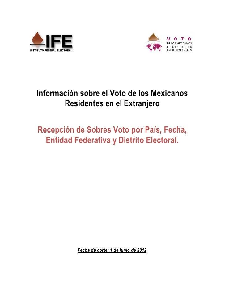 Información sobre el Voto de los Mexicanos       Residentes en el ExtranjeroRecepción de Sobres Voto por País, Fecha,  Ent...
