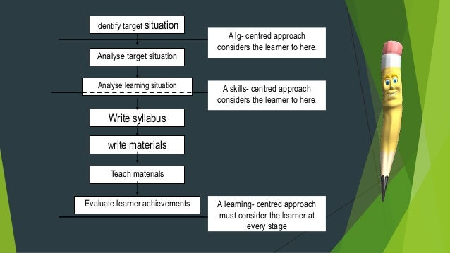 approach to course design Blended learning has become an increasingly popular form of e-learning, and is particularly suitable to the process of transitioning towards e-learning from.