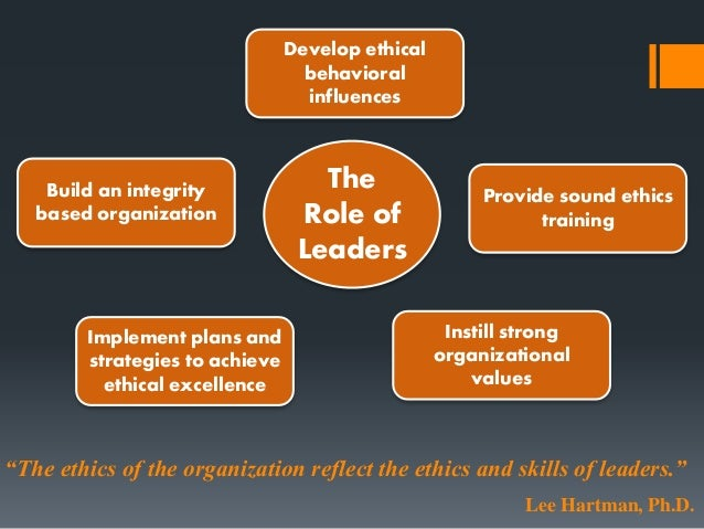 ethics and organization The ethical behavior enhancement checklist is intended to help you promote and practice ethical organizational behavior the ethical behavior enhancement checklist instructions: for each statement below, on a scale of 1 to 10 (0 being lowest, 10 being highest) rate to what extent the statement is true and/or to what extent you currently.