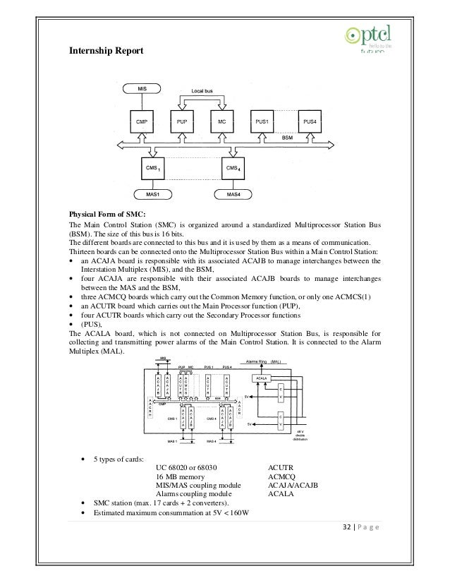 wiring diagram for smc modem