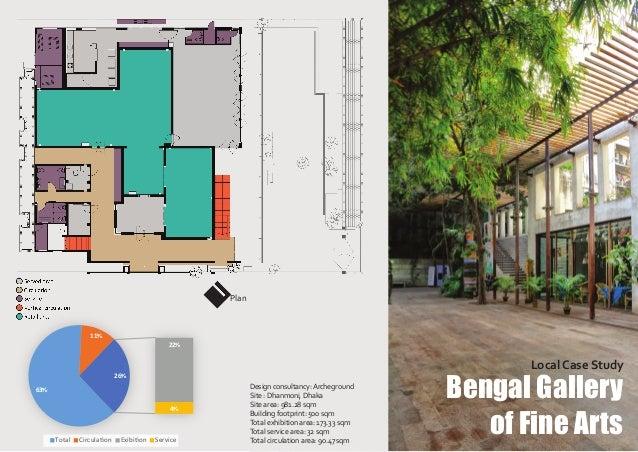 Design consultancy: Archeground Site : Dhanmoni, Dhaka Site area: 981.28 sqm Building footprint: 500 sqm Total exhibition ...