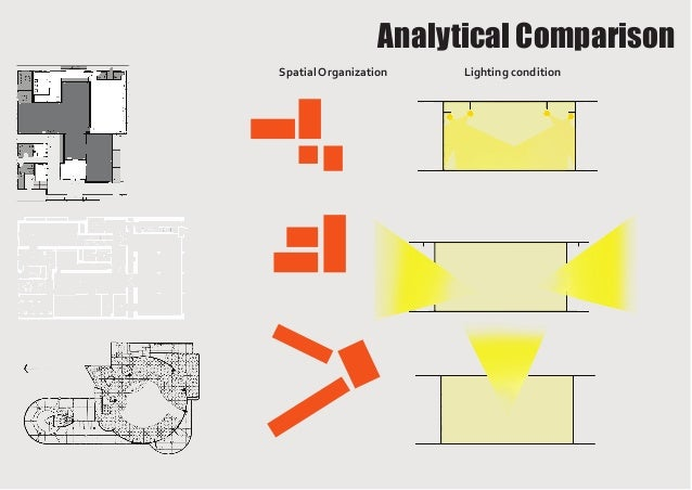 Analytical Comparison Spatial Organization Lighting condition